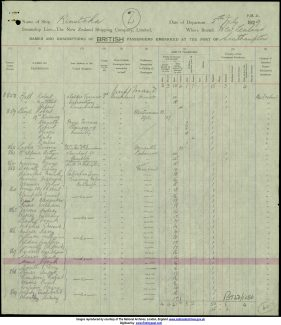 Hand written passenger list with Jack Sims name highlighted. It also shows many other Boy Farmers from Hadleigh Colony including Alexander Grant also mentioned in this article.