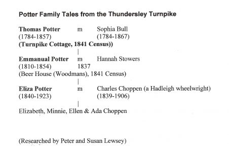 Potter Family Tales from the Thundersley Turnpike