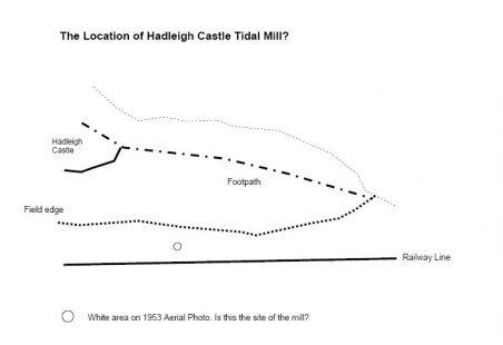 Hadleigh Castle Tide Mill