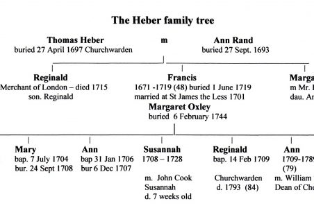 The Heber Family of Hadleigh Hall